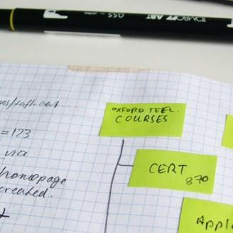 Process | Mark Bain Design