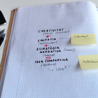 episodia-graphic-notes